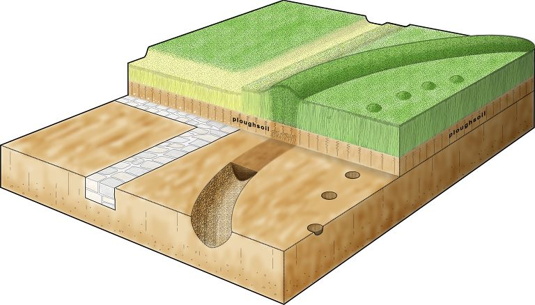 How cropmarks are formed